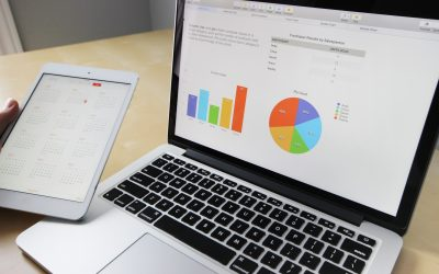 How To Use Lean Six Sigma To Reduce Financial Reporting Lead Time